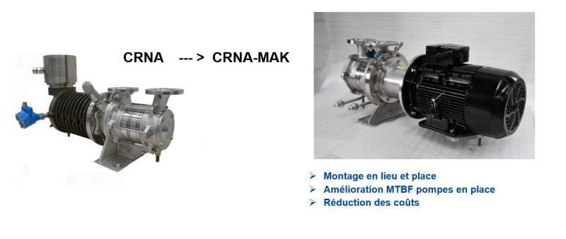 Retrofit - pompe CRN