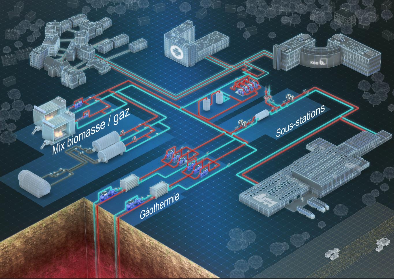 Les réseaux de chaleur urbains