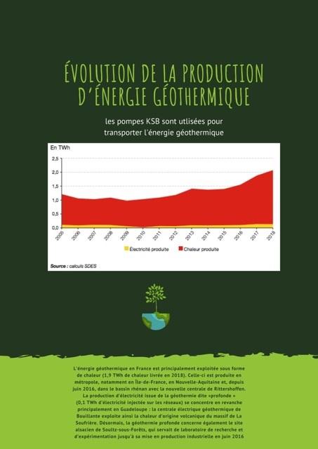 Infographie énergie géothermique